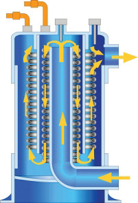 Portland Heat Pump - Double Coil Exchanger